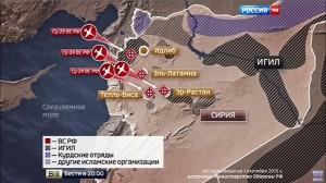 rus - syria